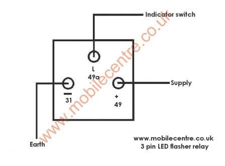 022433tech led indicator flasher relay 12 volt 3 pin 30w jso layout mobile 3 pin flasher relay wiring diagram at bayanpartner.co